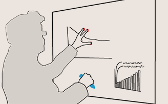 Understanding Pen and Touch Interaction for Data Exploration on Interactive Whiteboards